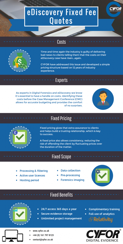 eDiscovery Fixed Fee Quotes