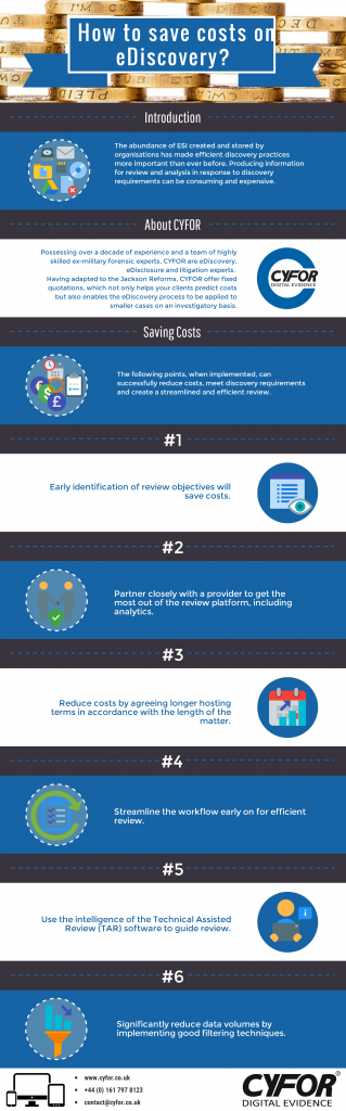 How to save costs on eDiscovery