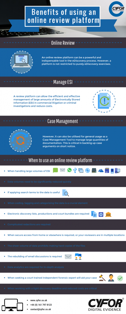 Benefits of using an Online Review platform - Infographic