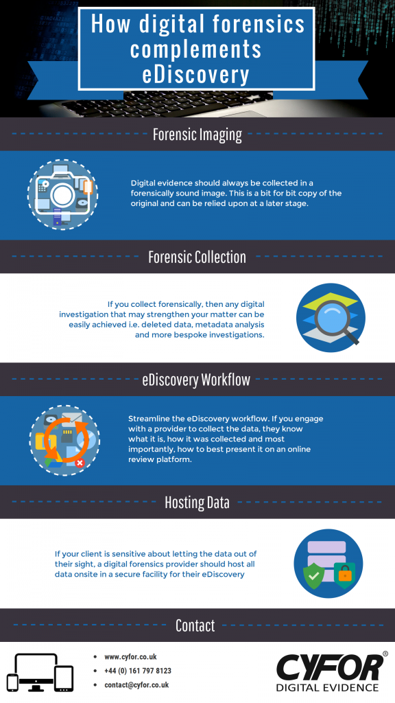 How Digital Forensics Complements eDiscovery