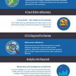 eDiscovery Infographics